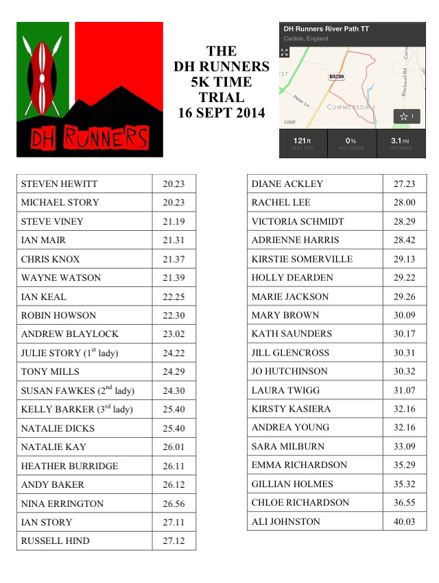 TT_Results_Sept_2014.jpg