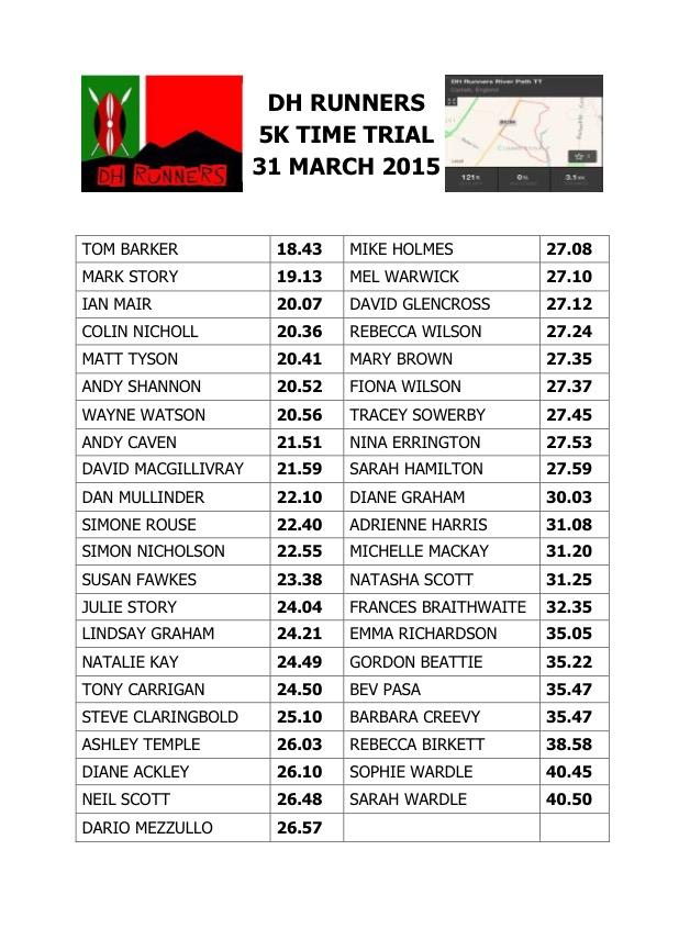 TT_Results_March_2015.jpg